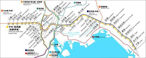 中央・総武線 東京に行きたいのに千葉に着く? : 関西人のため ...