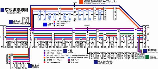 路線 図 線 京成 京成本線 駅・路線図から地図を検索|マピオン